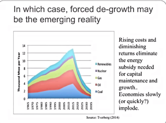 Forced degrowth